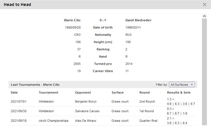 betfair exchange tennis