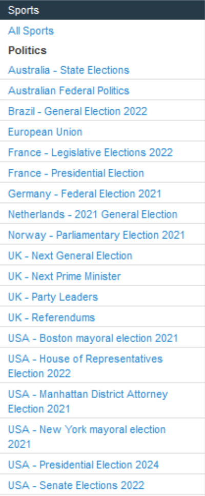 betfair exchange politics markets